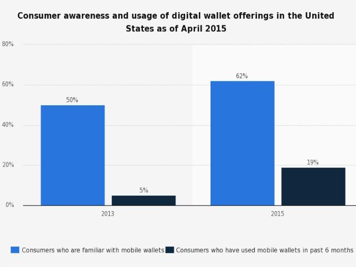 Google-permite-envios-dinero-via-SMS