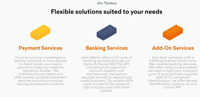 SolarisBank el banco alemán dirigido a empresas fintech recibe licencia bancaria
