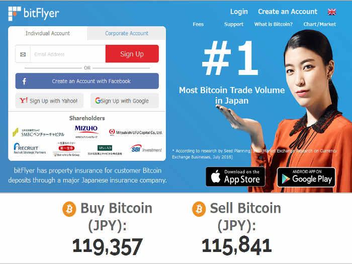 Los principales bancos japoneses invierten en bitFlyer, la mayor casa de cambio de bitcoins de Japón
