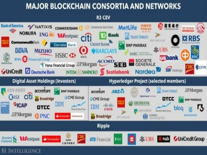 Consorcios blockchain
